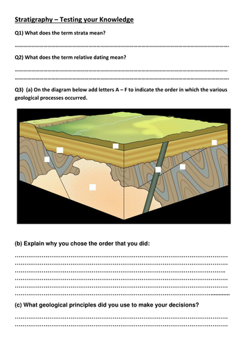 Dating geology worksheets relative Fossils And