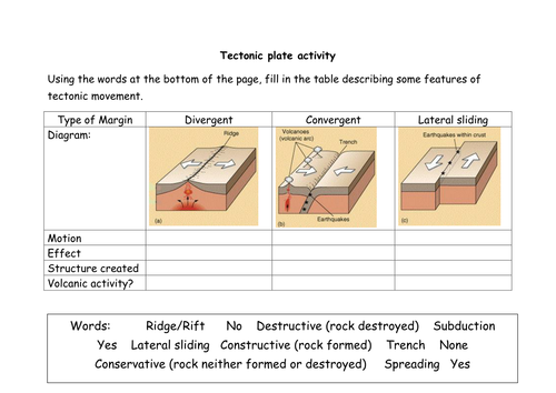 Tectonic plates and continental drift by rmr09 Teaching – Plate Boundaries Worksheet Answers