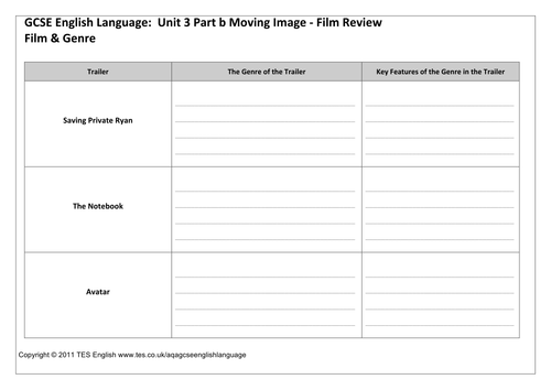 Film Review Genre Card Sort Activity And More by TesEnglish – Genre Worksheet