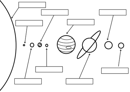 solar system diagram worksheet   pics about spacelabel the solar system wor
