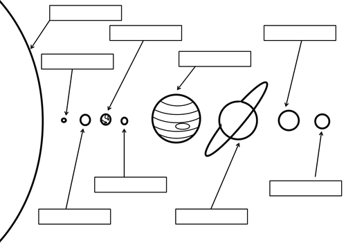 Label the Solar System Worksheet by brynmarshall Teaching – Planet Worksheets