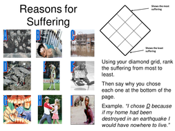 Problem of Evil and Suffering set 2.pptx