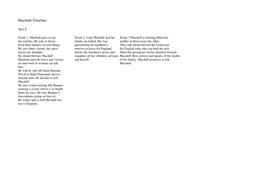 Macbeth Timeline Act 4.doc