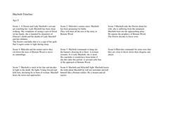 Macbeth Timeline Act 5.doc