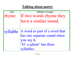 Glossary for Poems