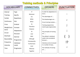 VCOP - methods & principles of training.doc