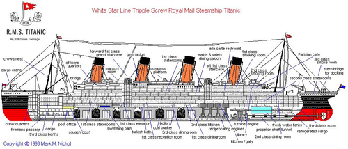 Titanic Activities by lizdoig Teaching Resources Tes – Titanic Worksheets