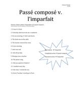Passé Composé vs. imparfait worksheet