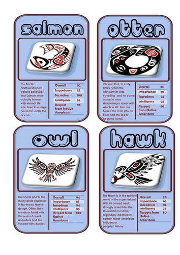 Native American Haida Symbols By Smcelhoney1 Teaching Resources Tes