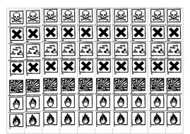 6 hazard symbol labels.docx