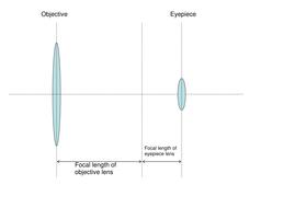 Telescope Diagram.doc