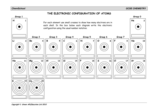 Electronic Configuration Diagrams by ChemSchoolTV Teaching – Drawing Atoms Worksheet