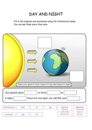 Sun, Earth, Moon and Solar Eclipse Resources