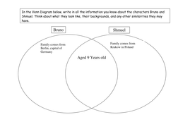 Venn diagram boy in the striped pyjamas ch20 by oopsvip venn diagram boy in the striped pyjamas ch20 ccuart Image collections