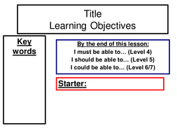 Useful template for PowerPoints.