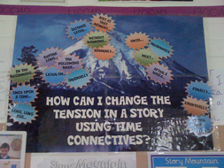 Time Connectives Display.JPG