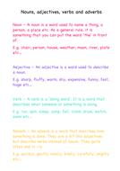 noun adjective and adverb