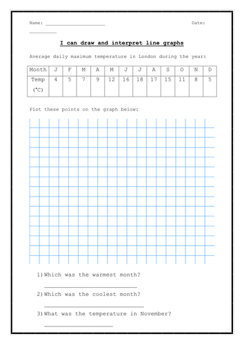 Line graphs by hilly577 teaching resources tes for Temperature line graph template