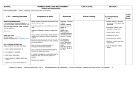 E.L Patterns and relationships plan.doc