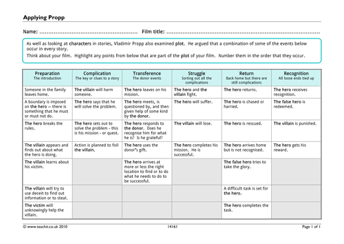 Shrek by emmac86 Teaching Resources TES – Satire Worksheet