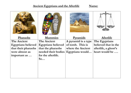 Ancient Egyptians and the Afterlife by emilycorble | Teaching Resources