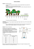 Correlation exercises.doc