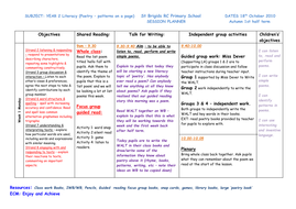 y2 poetry lesson plans for week 1 by kayld - Teaching ...