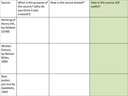 sources table.ppt