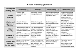 lesson observation form and checklist