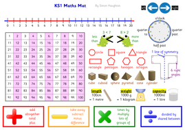 KS1 Maths Mat (Public Version).pdf