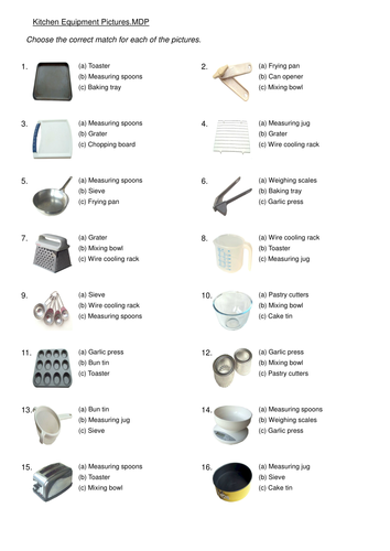 Kitchen Utensils List With Pictures And Uses ~ Kitchen items list pdf wow