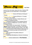 Clarice Cliff_biog._worksheet.doc