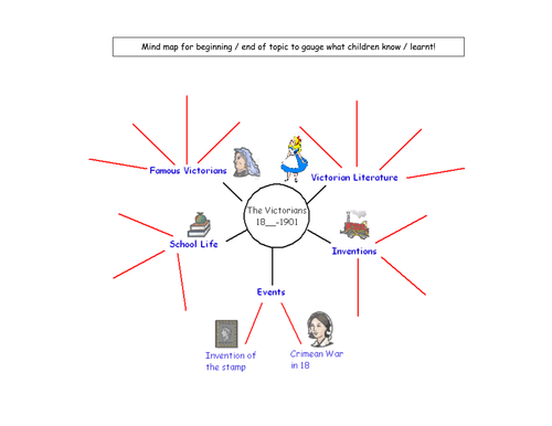 Victorian Pack (Worksheets and Activities) by sairer - Teaching ...