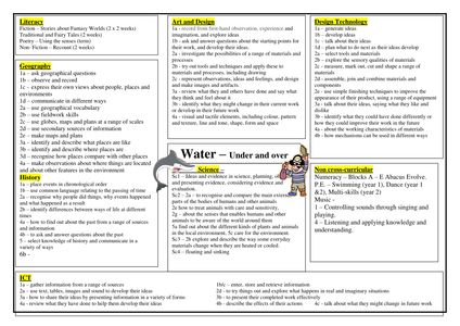 KS1 Under and Over the sea Medium term plan by lindsay84