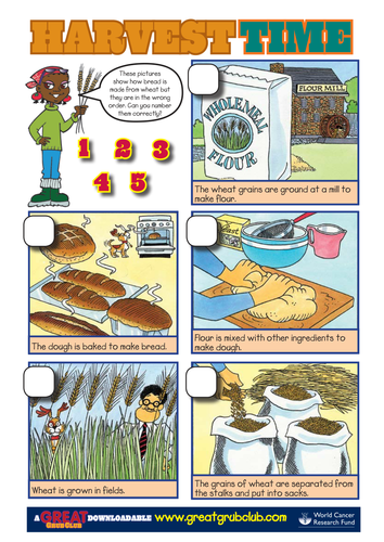 harvest time making bread sequencing activity by greatgrubclub teaching resources tes. Black Bedroom Furniture Sets. Home Design Ideas