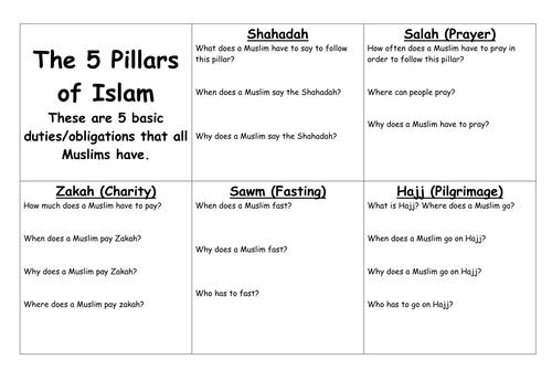 we are muslims textbook grade 1 pdf