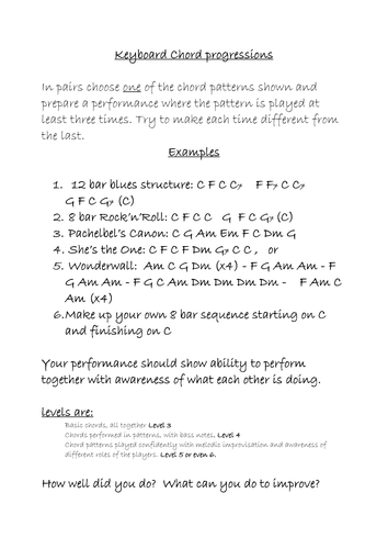 Chords On Keyboards By Mrkirby Teaching Resources Tes