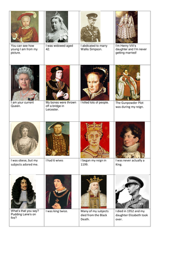 Key British Monarchs Since 1066 By Hannahincanada