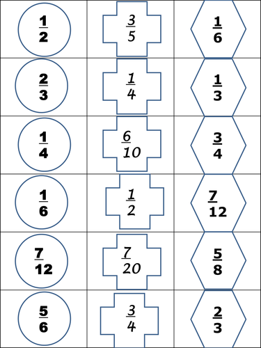 Ordering Numbers Worksheets » Ordering Numbers Worksheets Ks3 - Free ...