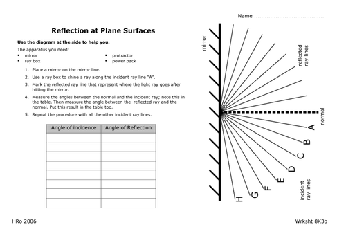 Light And Reflection By Mousey80 Teaching Resources Tes