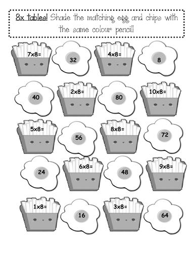 Number Names Worksheets » 2 Times Table Worksheet Fun - Free ...