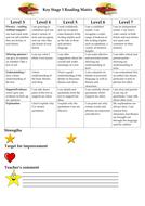 Reading Matrix - Key Stage 3 English