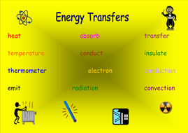 energy transfers.doc
