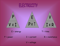 Energy and Electricity Wordmats