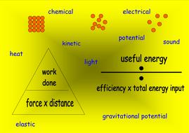 energy transfers reverse.doc