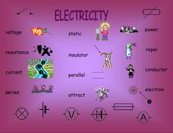 electricity wordmat.doc