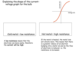 LDR, Thermistors and Diodes by fatenalkazemi - Teaching Resources - Tes