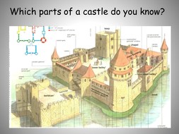 Castle Language.ppt
