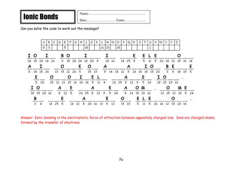 Ionic bond starter/plenary/homework by samthompsonneeholyman ...