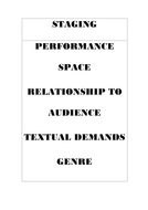 Posters for a Drama room